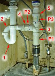 Kitchen Sink Pipes Enchanting Simple Kitchen Sink Drain How To Plumb A Kitchen Sink Drain