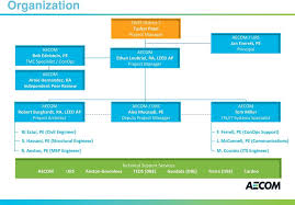 Aecom Org Chart Regional Transportation Management Center Pdf