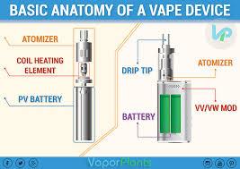 vapes vs cigs