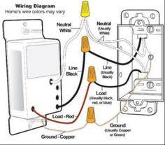 3 ways dimmer switch wiring diagram basic 3 way dimmers switches a 3 how to install a dimmer switch with 4 wires instale controladores de intensidade para diminuir gasto de energia com iluminação