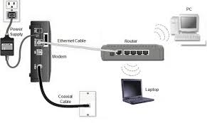 connect computer router bright house networks support start