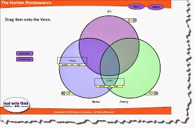 Venn Diagram Music Adapting Lessons For Grade School Students