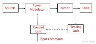 electric block wiring diagram wiring diagrams value electric block wiring diagram wiring diagram mega electric block wiring diagram