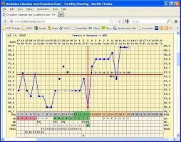 Ovulation Chart Pregnancy Signs Pin On Ttc Pregnancy Becoming A Mommy