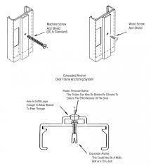 anchor details existing wall frp door frames corrim co