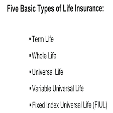 Cheap Whole Life Insurance Quotes New Whole Life Insurance Quotes Whole Life Insurance Quotes Cool