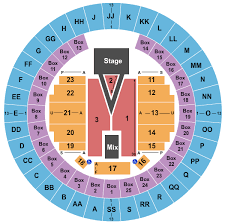 Mobile Civic Center Theater Seating Chart Mobile Civic Center Arena Seating Chart Mobile