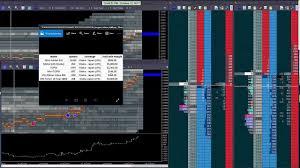Jigsaw Daytradr How To Add 5 New Japanese Markets Mini Nikkei 225