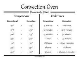 Convection Ovens Differ From Conventional Ovens In Both