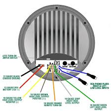bazooka subwoofer wiring diagram great engine wiring diagram bazooka mobile audio tech wiring diagrams rh resources southernaudioservices com bazooka subwoofer wiring diagram 8 bazooka