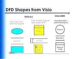 Microsoft Word Diagram Templates Data Flow Diagram Templates By Template Powerpoint Chart Symbols
