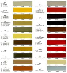 1972 canadian color chart