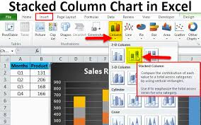 Stacked Column Chart In Excel Examples Create Stacked