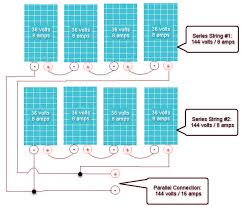wiring solar cells in series or parallel solidfonts wiring diagram solar panel the solar panel kits ultimate guide for home pv system
