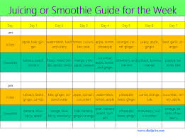 Smoothie Charts Example August 2013 Page 2 Skai Juice