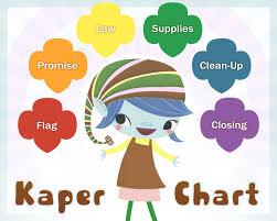Junior Girl Scout Kaper Chart Junior Kaper Chart Printable Www Bedowntowndaytona Com