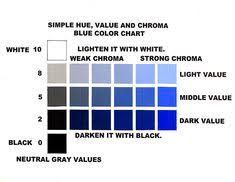 122 Best Munsell Chart Images In 2019 Munsell Color System