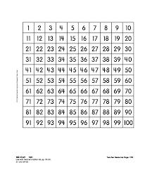 K 2018 Math Mif Blackline Master 100 Hundreds Grid Chart