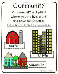 Urban Suburban Rural Rural Urban Suburban Communities Poster By Honeybee Tpt