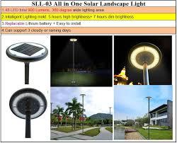 Top Seller LED Solar Street Light Manufacturer Ce RoHS Solar Street Lights Price List