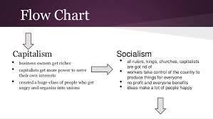 essay capitalism communism communism vs socialism vs fascism vs capitalism table