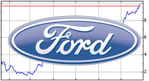 Ford Stock Quote Extraordinary Ford Stock Hits 48Year High TheDetroitBureau