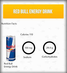 how many calories in a red bull energy drink how many calories counter