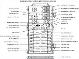 2011 honda pilot fuse box diagram 2003 2005 beautiful checked wiring medium size of 09 pilot fuse box diagram 2006 honda panel 2005 wiring diagrams ford civic