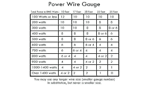 Extension Cord Wiring Color Meime Co