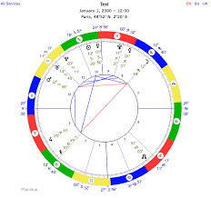 Best Free Sites To Cast Your First Natal Chart Catherine