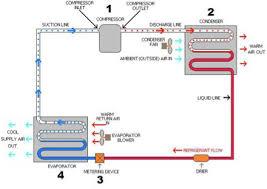 aircraft generator wiring diagram on aircraft images free Generator Internal Wiring Diagram aircraft generator wiring diagram on aircraft generator wiring diagram 10 kohler generator wiring diagram aircraft electrical power generation and generator internal wiring diagram