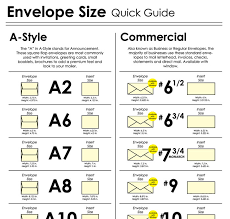 20 Diagrams That Make Print Design Much Easier