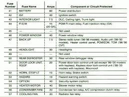 96 civic fuse diagram inside wiring diagram rolexdaytona 1996 honda civic fuse box location at 97 Civic Fuse Box