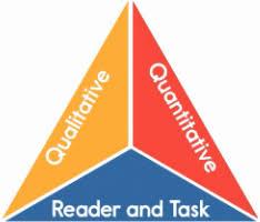 Learning A Z Levels Reading A Z