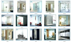 types of glass types of sliding door tiptop door type double glass type aluminium sliding doors types of glass