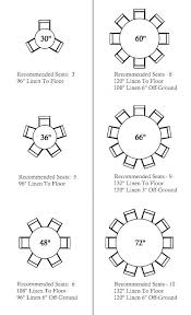 round table seats 6 always liked round tables this is a good seating guide to diffe