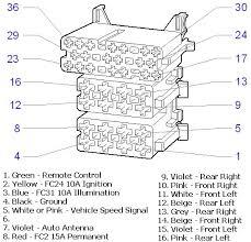 astra j radio wiring diagram astra wiring diagrams online