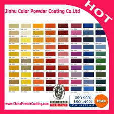 Powder Coat Ral Chart Wrinkle Texture Powder Coating With Ral Colors China