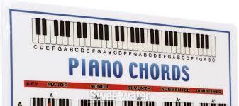 Walrus Productions Mini Laminated Chart Piano Sweetwater