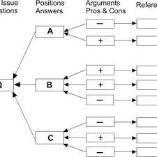 Example Of Literature Essays Example Of Literature Review Essays
