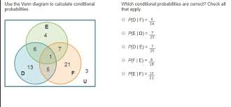 Conditional Probability Venn Diagram Venn Diagram Probabilities Magdalene Project Org