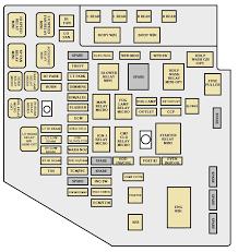 chevrolet colorado mk1 (2004 2012) fuse box diagram auto 2001 pt cruiser fuse box diagram at 2004 Pt Cruiser Fuse Box