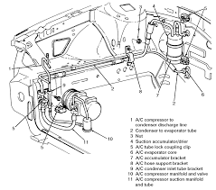 Auto Ac System Diagram 2001 Jeep Grand Cherokee
