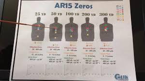 223 Ballistics Chart 50 Yards What Range To Zero Your Ar15 50 Yards 100 200 Correction Army 300 Meter Zero