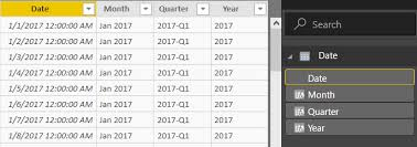 Power Bi For Beginners How To Create A Date Table In Power Bi