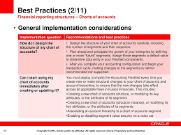 Oracle Online Training Materials Usage Agreement Ppt