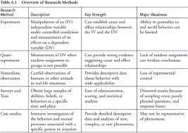 argumentative essay models about technology topics