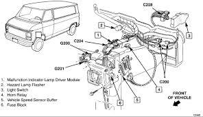 93 Chevy G20 Van Fuse Box Chevy Van G20 Interior