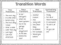 Transition Word Chart Transition Ssay Xample Ssays Words Sample Speech To