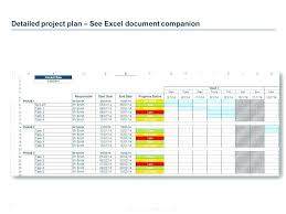 Project Timeline Template. 30+ Timeline Templates (Excel, Power ...